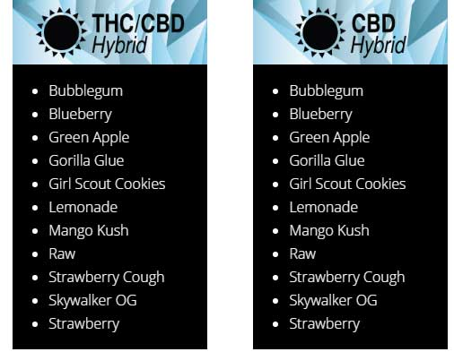 Inhalador de Marihuana Medicinal