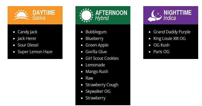 Marihuana Medicinal Inhalador