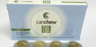 Síndrome del Intestino Irritable tratado con Marihuana rica en CBD