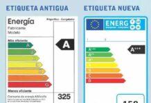 Guía para Principiantes sobre las Etiquetas de los Productos de Bombillas